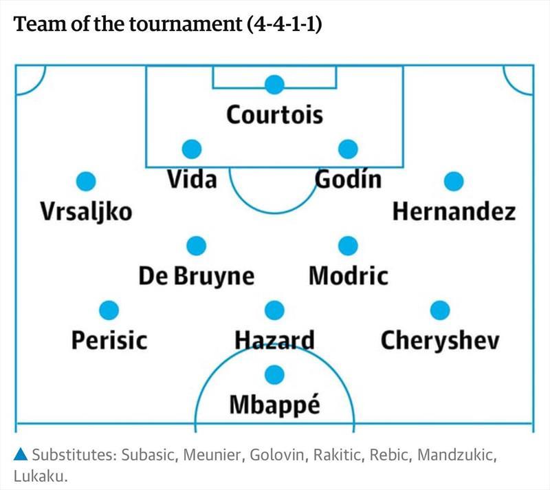 Vida Dünya Kupası'nın en iyi 11'inde!