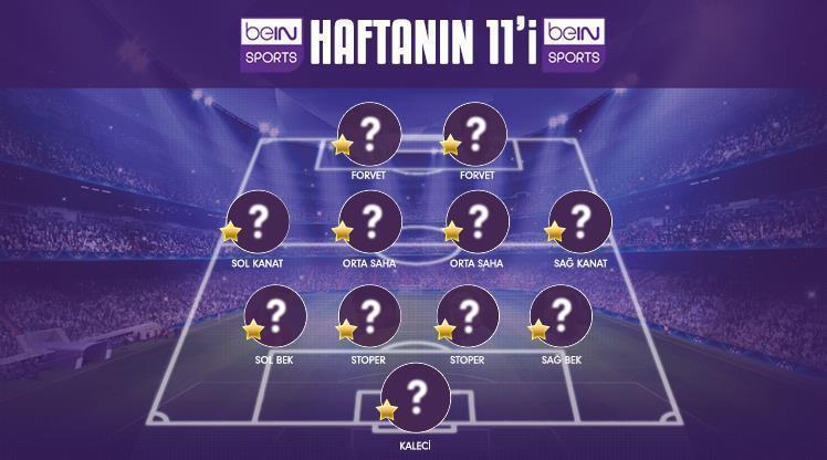 Spor Toto Süper Lig'de 32. haftanın 11'i