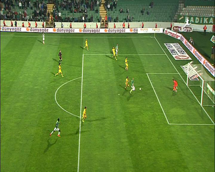 Bursaspor - Medicana Sivasspor