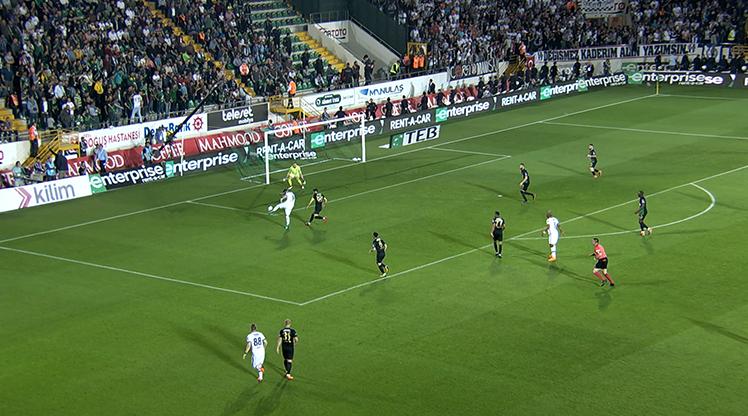 Teleset Mob. Akhisarspor - Beşiktaş