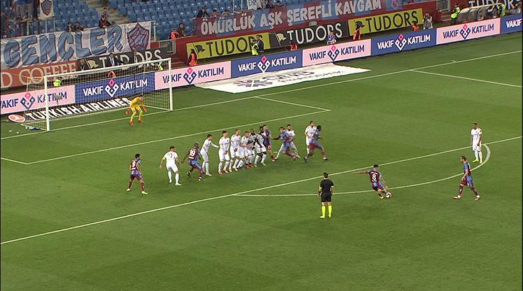 Trabzonspor - İstikbal Mobilya Kayserispor