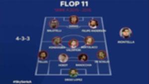 Serie A'da sezonun en kötü 11'i!..
