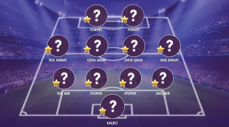 İşte OPTA verilerine göre Süper Lig'de 16. haftanın en iyi 11'i