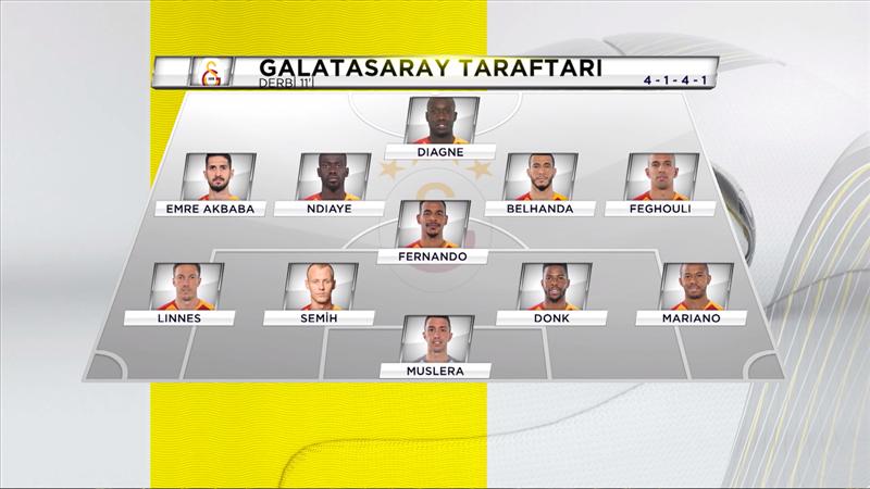 İşte Galatasaray taraftarının derbi 11'i