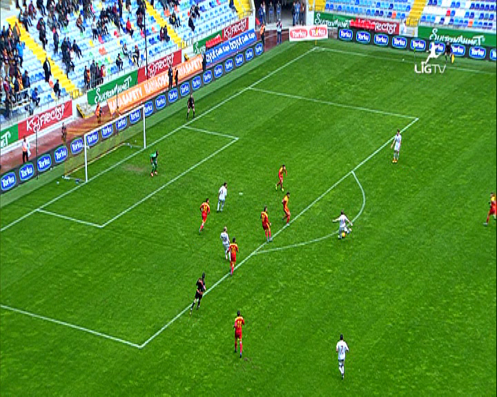 Kayserispor - Gaziantepspor