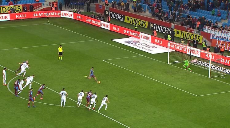 Trabzonspor - Akhisarspor