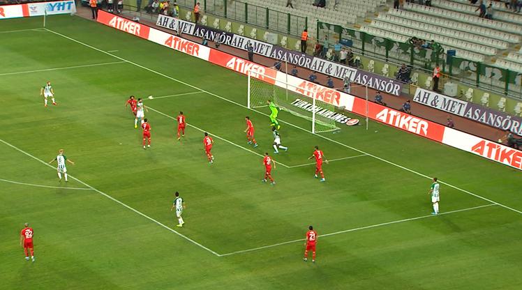 İttifak Holding Konyaspor - Antalyaspor