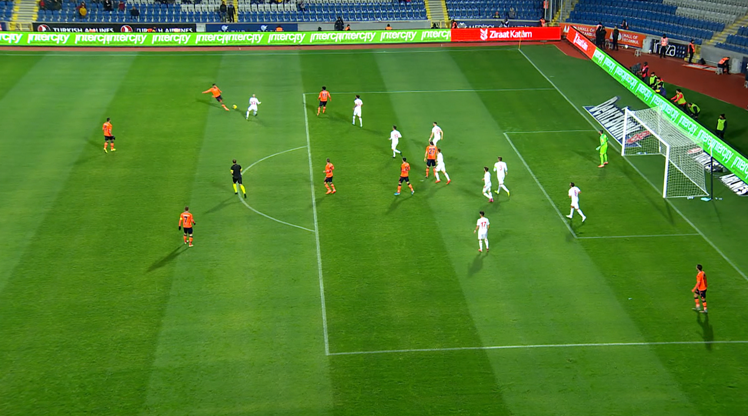 Medipol Başakşehir - Antalyaspor