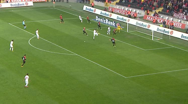 Gaziantep FK - Demir Grup Sivasspor